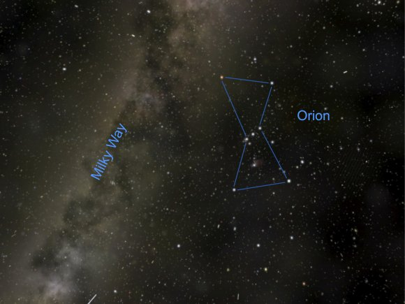 The Orion constellation as seen from Earth